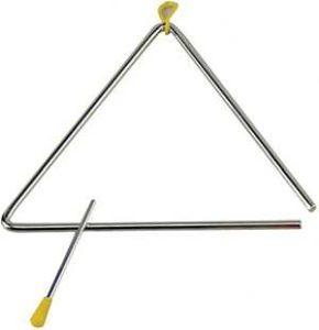 История треугольника
