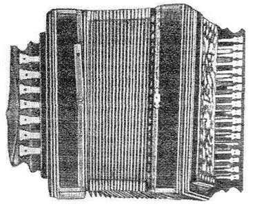 История аккордеона